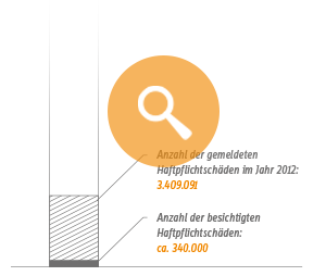 Diagramm_Wieso_thumb2